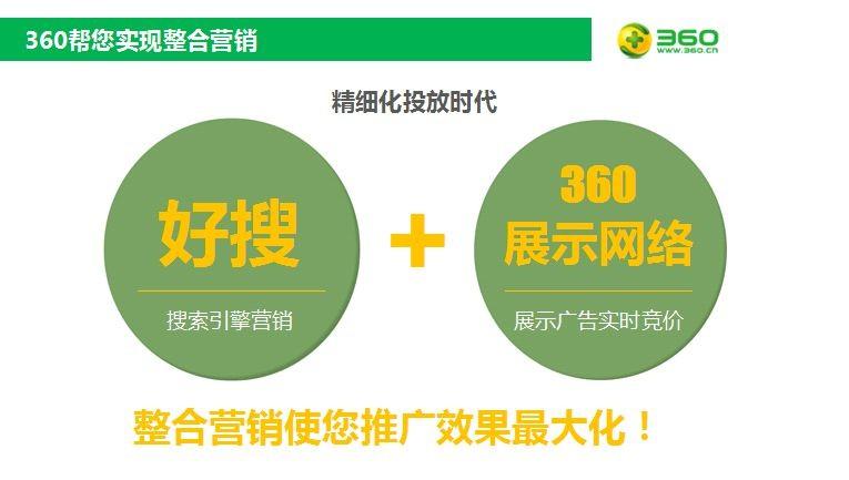 360推广平台是什么意思?